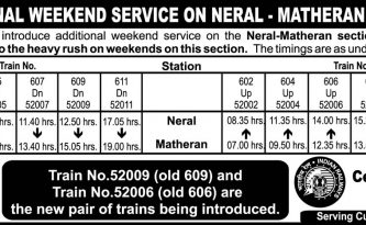 Neral Matheran New Time Table