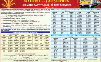 Central Railway to Introduce Sixteen 15 - car services