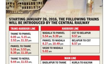 Mumbai-CR-timetable-update