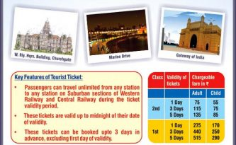 mumbai local train tourist ticket