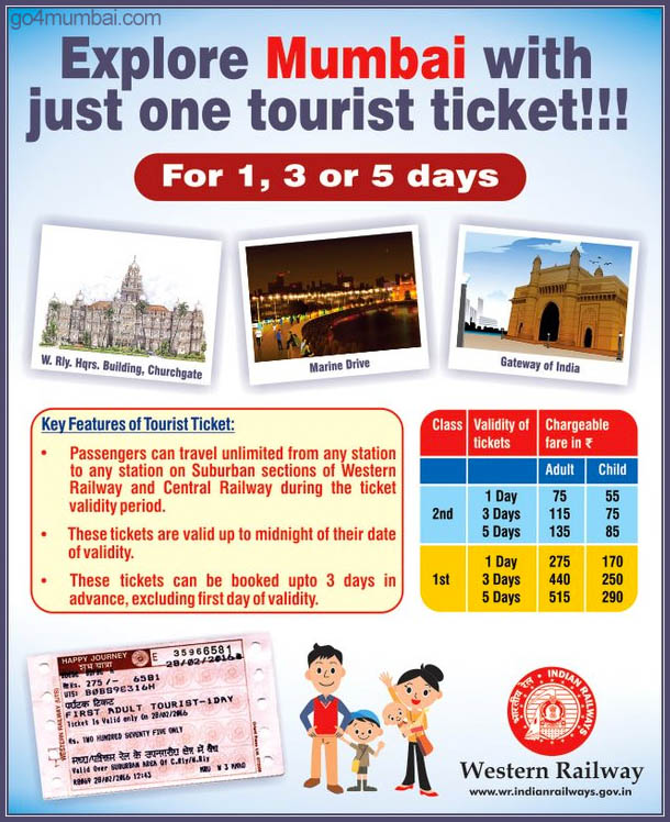 mumbai local train tourist ticket