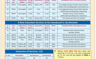 Western Railway New Timetable wef 1-Nov-2018