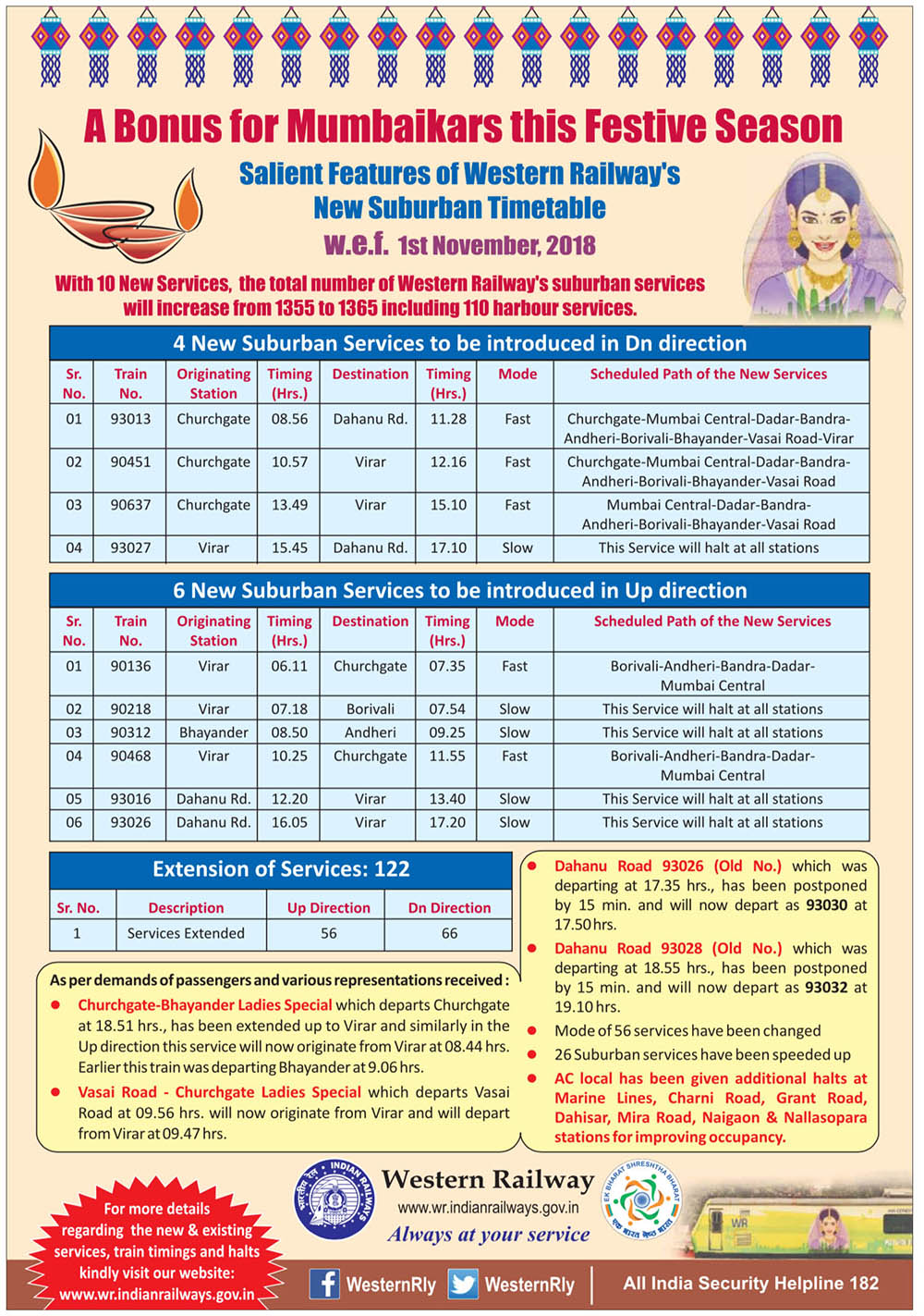 Western Railway New Timetable wef 1-Nov-2018
